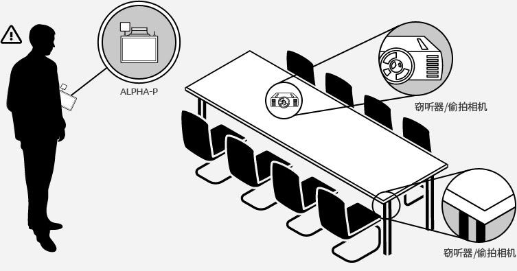 이동형 전파 탐지기 ALPHA-P란